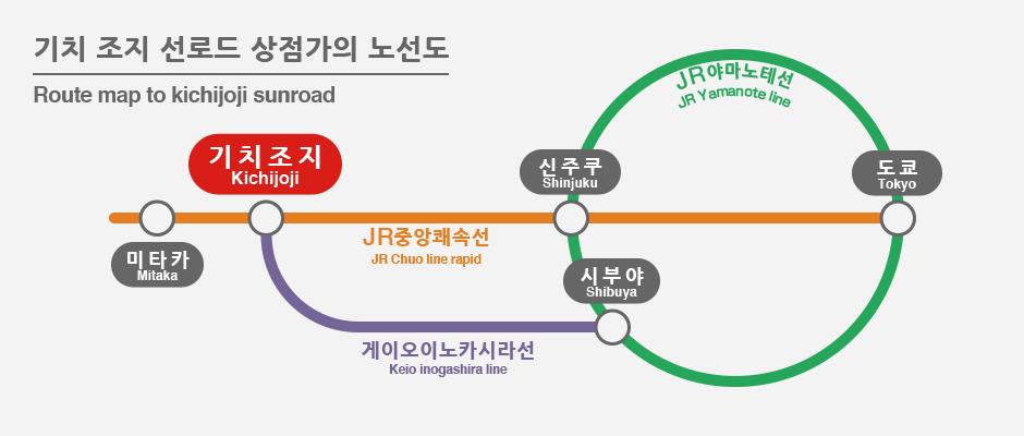 route map to kichijoji sunroad